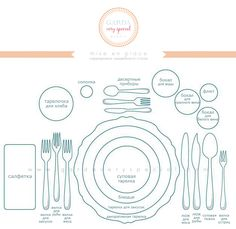 Casual or formal table here 39 s an easy cheat sheet from house of fifty tablescapes settings - Mise en place table restaurant ...