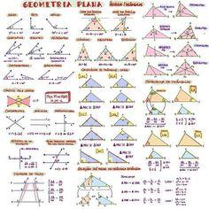 Clique na Imagem para baixar em alta resolução Mehr zur Mathematik und Lernen allgemein unter zentral-lernen. Geometry Formulas, Math Formulas, Mind Maps, E Learning, Math Worksheets, Math Resources, Map Math, Math Formula Chart, Math Charts
