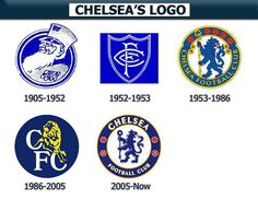 Chelsea FC logo history...