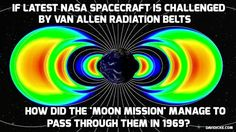 Apollo took about an hour to pass through the worst part of the radiation belts. The total radiation dose received by the astronauts was about one rem.  The Van Allen Radiation Belts consist of a doughnut-shaped region centered on Earth's magnetic equator. The translunar trajectories followed by the Apollo spacecraft were typically inclined about 30 degrees to Earth's equator, therefore Apollo bypassed all but the edges of the radiation belts.  http://www.braeunig.us/apollo/VABraddose.htm