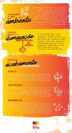 aprenda a escolher a tinta ideal pro seu ambiente com nosso infográfico! se quiser saber mais sobre decoração, acesse www.blogdascores.com.br
