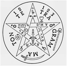 (Audiolibro dr Eliphas Levi Dogma Y Ritual De La Alta Magia ) Mystic Symbols, Alchemy Symbols, Wiccan, Magick, Wicca Witchcraft, Book Of Shadows, Compass Tattoo, Sacred Geometry, Masters