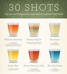 Quick Guide On how to make 30 cocktails Cheat Sheet!#Wine&Spirits#Trusper#Tip
