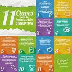11 claves para innovar.   #emprende #emprendeujat #empreaccionate