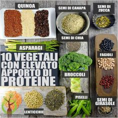 "10 of the Top Plant Based Protein Sources! It is a myth that protein is difficult to obtain for vegans, vegetarians and plant-based ""lifestyler's."" Protein is abundant in plant foods. Protein Sources, Protein Foods, High Protein, Healthy Protein, Vegetarian Protein, Protein Power, Natural Protein, Healthy Foods, Protein Chart"