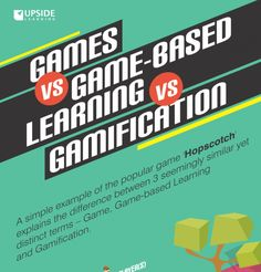Gamification Archives - e-Learning Infographics Microsoft Project, Learning Games, Higher Education, Infographic, Cool Designs, Video Games, How To Remove, Design Ideas, Training