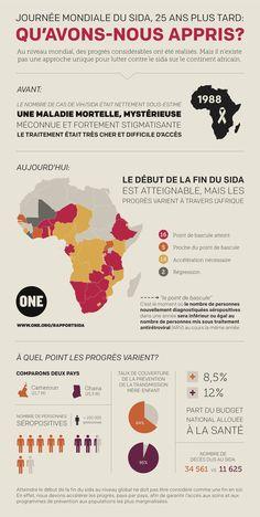 INFOGRAPHIE – Le début de la fin du sida en Afrique ?