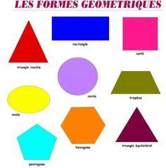 Les formes geometriques