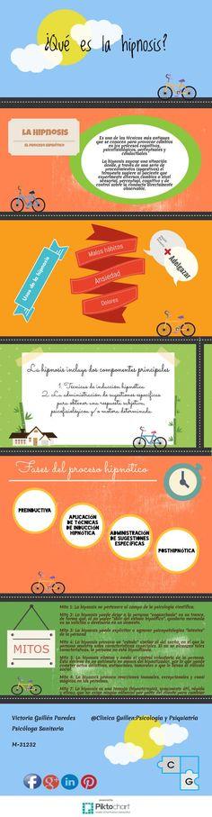 #psicologia #hipnosis #infografia