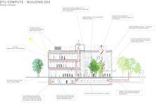 Gallery of DTU Compute / Christensen & Co Architects - 16