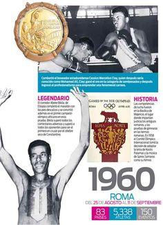 La historia de los Juegos Olímpicos modernos: 1960 ROMA