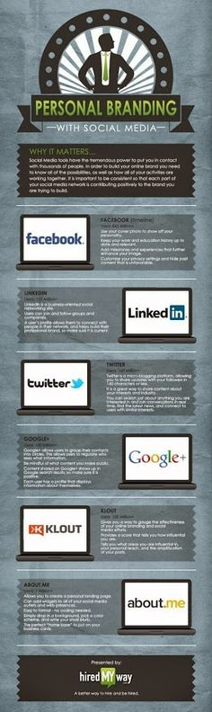 When you consult with us for 5 session we assist you implementing these tools plus HootSuite to manage it all.