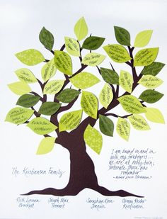 17 Family Tree Ideas