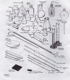chemistry equipment | chemistry lab techniques. Know the locations of the safety equipment ...