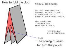 布を切らずに折って縫うだけの袋物 | 超・珍獣様のいろいろ Fabric Crafts, Purses And Bags, Pouch, Stitch, Sewing, Handmade, Fashion, Block Prints, Studio