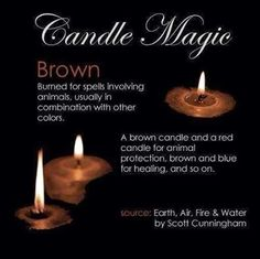 Candles:  #Candle Magic ~ Brown.