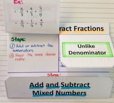 Foldable Add and Subtract Fractions and Mixed Numbers  This foldable will help…