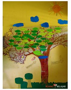Pohon Pribadi Jagoan