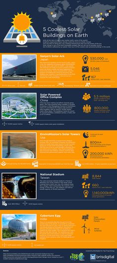 INFOGRAPHIC: The 5 coolest solar buildings on earth | Inhabitat - Sustainable Design Innovation, Eco Architecture, Green Building