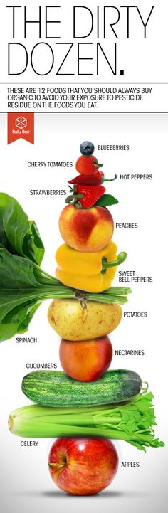 Foods that you should always buy #organic to avoid your exposure to pesticides…