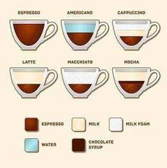 #cafe #káva