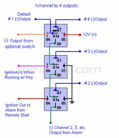 basic remote start relay diagram garage pinterest diagram rh pinterest com Fan Relay Diagram Relay Layout