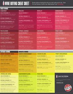 WineFolly Wine Cheat Sheet