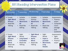 RTI Reading Intervention Lesson Plans- visual lesson plans to help you teach RTI