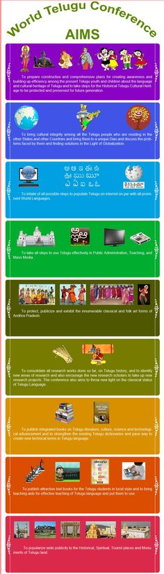 world telugu conference aims
