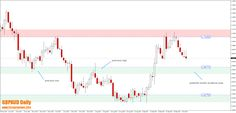 Weekly Forex Review – 9th to the 13th of October