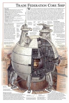 Post with 3219 votes and 157012 views. Shared by Hhonkers. Star Wars Incredible Cross-Sections (with Text) Star Wars Clones, Rpg Star Wars, Nave Star Wars, Star Wars Ships, Star Wars Clone Wars, Star Trek, Star Wars Trivia, Star Wars Facts, Images Star Wars