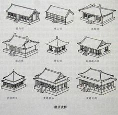 几张简图看懂古建筑之屋顶