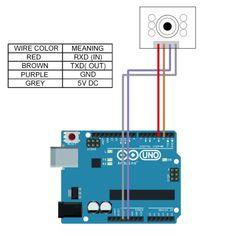 LinkSprite camera plugged into Arduino