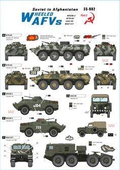 Vehículos a ruedas Soviéticos en Afganistán.