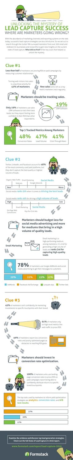 Sales - Unlock the Mystery of Lead-Capture Success [Infographic] : MarketingProfs Article