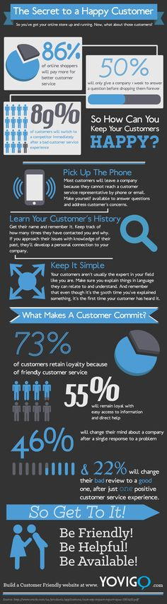The Secret To A Happy Customer   #Infographic #CustomerService #business