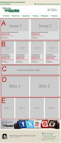 Why Responsive Email? Making A Case Internally #responsivedesign #mobile #marketing
