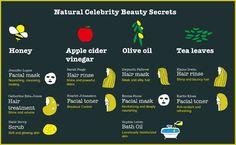 Natural Celebrity Beauty Secrets