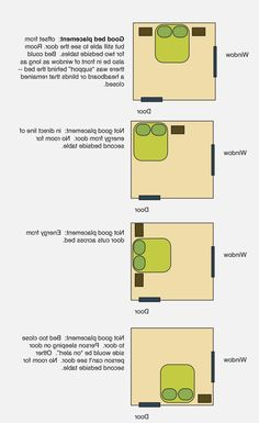 Bedroom Furniture Arrangement Feng Shui feng shui bedroom layout | interpreting 'intangible forces' | feng