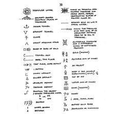 Yamashita Treasure Signs And Symbols Signs And Symbols Meaning, Map Symbols, Symbols And Meanings, Sign Meaning, Alchemy Symbols, Dnd World Map, World Map Wall, Pirate Treasure Maps, Buried Treasure