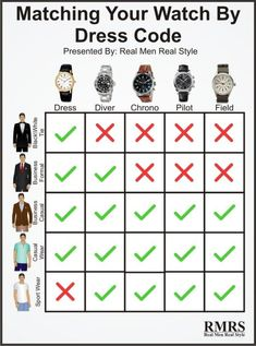 Fashion infographic : 5 Rules On Matching A Watch With Your .- Fashion infographic : 5 Rules On Matching A Watch With Your Outfit – Fashion infographic : 5 Rules On Matching A Watch With Your Outfit – - Mens Style Guide, Men Style Tips, Mens Fashion Guide, Fashion Advice, Cool Watches, Watches For Men, Nixon Watches, Real Men Real Style, Real Man
