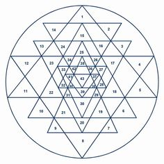 A total of 43 triangles are created from the overlapping of the NINE original…