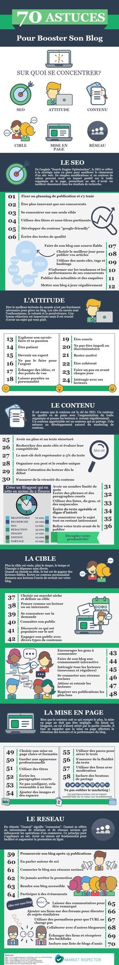 Comment booster son blog B2B ? - BtoBMarketers.fr | ADN des Réseaux Sociaux…