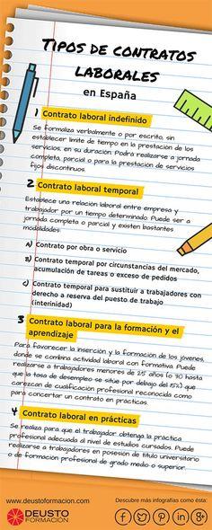 Tipos De Contratos Laborales En España Infografia Infographic Empleo Consejos Para La Búsqueda De Empleo Contaduria Y Finanzas Administracion De Empresas