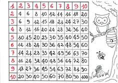 Tabelline: Imparare le tabelline... colorando - Scuola primaria