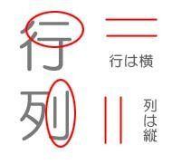 エクセルの「行」と「列」どっちが縦でどっちが横か判別する方法 | ミライFAN [ミライファン]