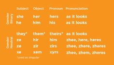 gender-pronouns