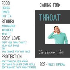 Throat Chakra