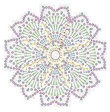 Resultado de imagen para mandalas al crochet moldes