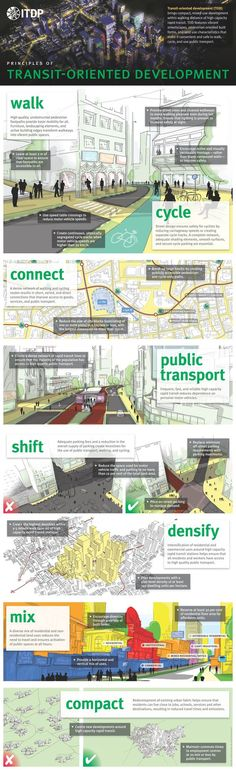 Instead of driving my vehicle to work, I can park my car and walk to work, ride my bicycle, or take public transit to cut down on toxic fuel emissions!   Principles of transit-oriented development from ITDP. For more smart urbanism visit the Slow Ottawa 'Streets for Everyone' Pinterest board.: